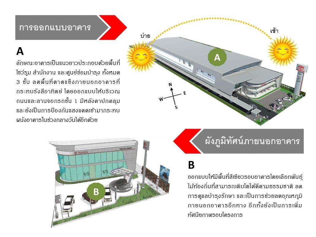 อาคารเขียว_page2