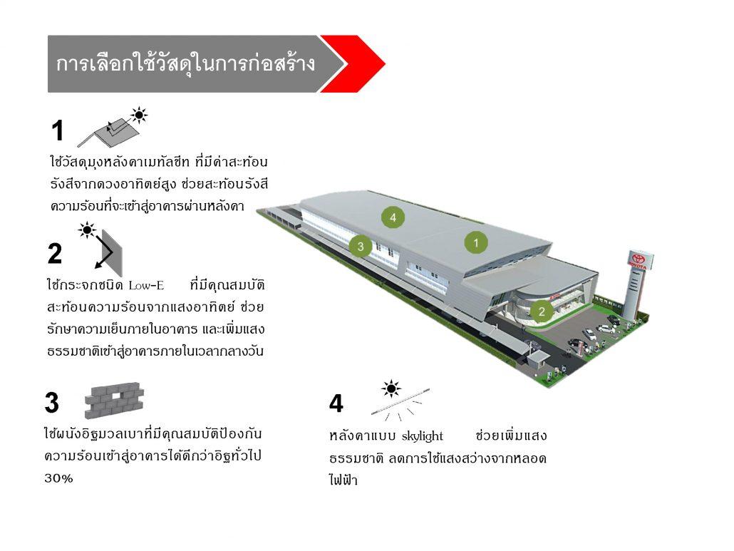 อาคารเขียว_page3