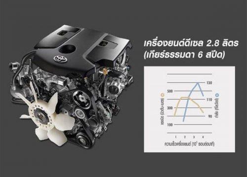 revo-standard-cab_engine-3