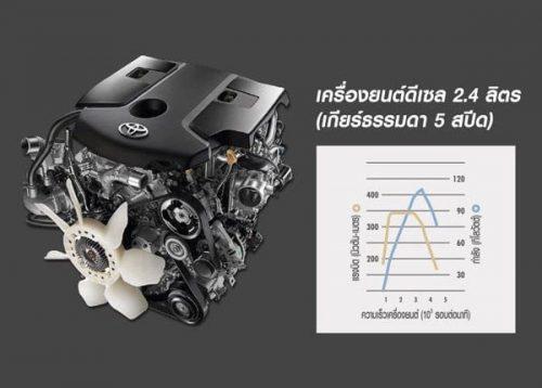 revo-standard-cab_engine-5