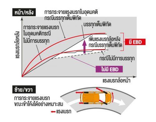 sienta-safety-5