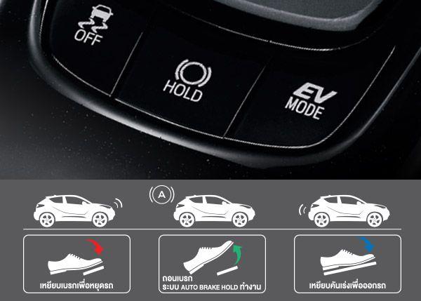 ระบบหน่วงเบรกอัตโนมัติ (Auto Brake Hold)