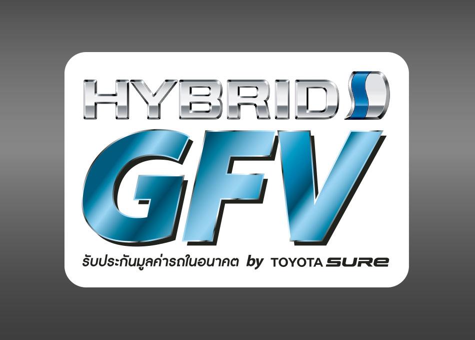 รับประกันมูลค่ารถในอนาคต by Toyota SURE