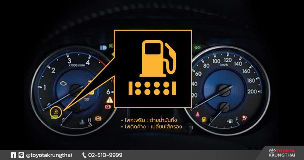 ภาพตัวอย่างไฟเตือนสำหรับมาตรวัดที่ไม่มีจอแสดงข้อมูลรวม การแจ้งเตือน กรองน้ำมันดีเซล สำหรับเครื่องยนต์ดีเซล